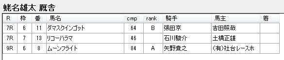 第12回大井競馬3日目 蛯名雄太厩舎