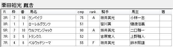 第12回大井競馬3日目栗田裕光厩舎