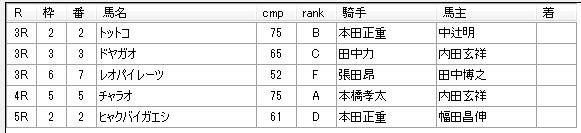 第8回船橋競馬01日目 岡林光浩厩舎