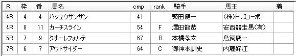 第8回船橋競馬01日目 石井勝男厩舎