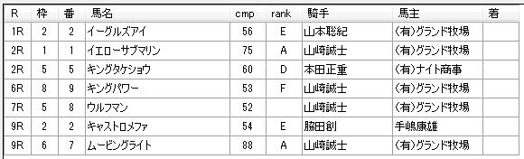 第8回船橋競馬2日目山本学厩舎