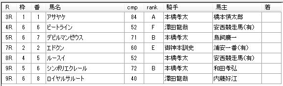 第8回船橋競馬2日目 石井勝男