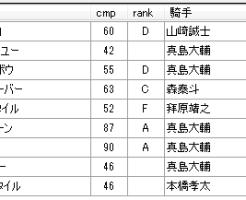 第9回川崎競馬3日目 内田勝義厩舎