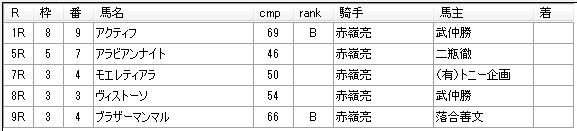 南関競馬 第13回大井競馬1日目2014年11月10日 見解予想