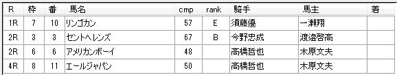 第7回浦和競馬1日目 牛房榮吉厩舎