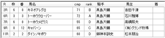 南関競馬 第7回浦和競馬3日目 2014年11月19日 見解予想