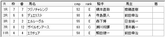 第7回浦和競馬5日目 柘榴浩樹厩舎
