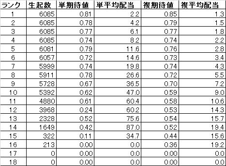 田中洋平のテクニカル6-4