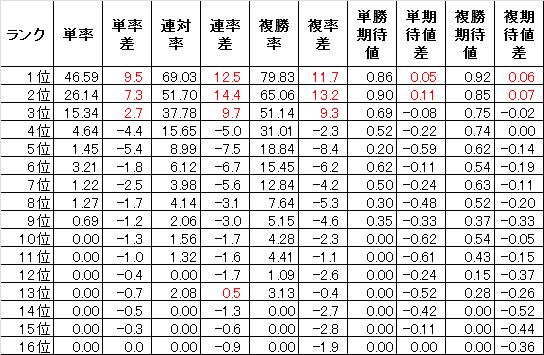 田中洋平のテクニカル6-5