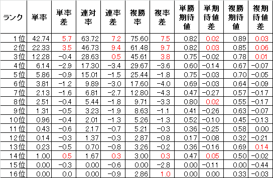 田中洋平のテクニカル6-6