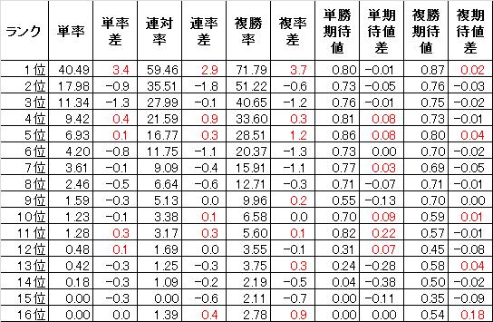 田中洋平のテクニカル6-7