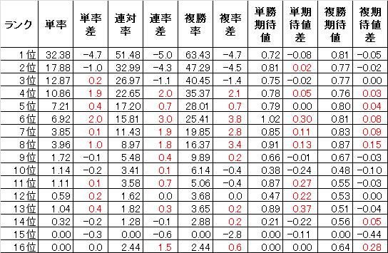 田中洋平のテクニカル6-8