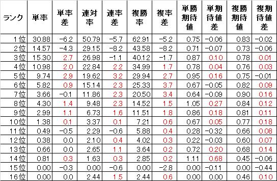 田中洋平のテクニカル6-9