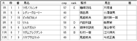第8回浦和競馬3日目 山越光厩舎