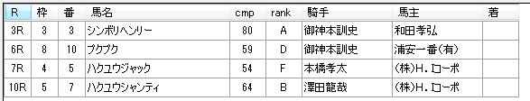 第10回川崎競馬4日目 石井勝男厩舎