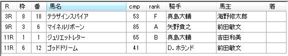 第16回大井競馬01日目 渡邉和雄厩舎
