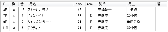 第16回大井競馬02日目 赤嶺本浩厩舎