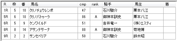 第16回大井競馬03日目 鈴木啓之厩舎