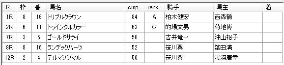 第16回大井競馬05日目 鈴木啓之厩舎