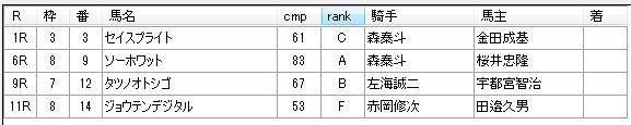 第12回川崎競馬02日目 田邊陽一厩舎