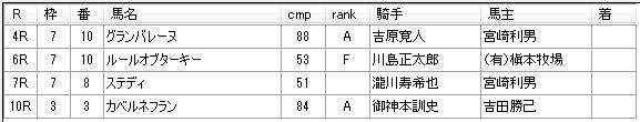 第11回船橋競馬05日目 岡林光浩厩舎