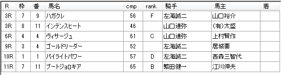 第11回船橋競馬05日目 林正人厩舎