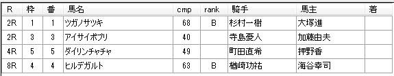 第11回浦和競馬02日目 山越光厩舎