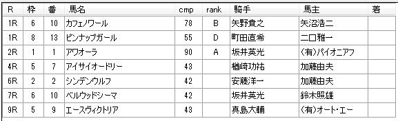 第18回大井競馬01日目 栗田裕光厩舎