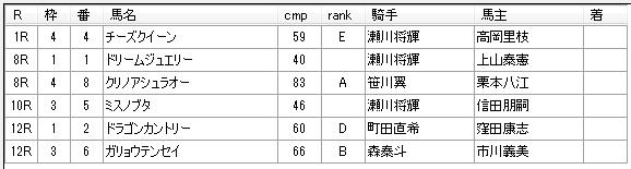 第18回大井競馬02日目 松浦裕之厩舎