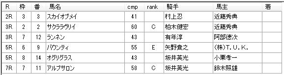 第18回大井競馬04日目 栗田裕光厩舎