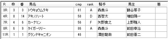 第18回大井競馬05日目 堀千亜樹厩舎