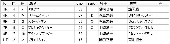 第13回川崎競馬02日目 佐々木仁厩舎