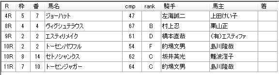 第13回川崎競馬02日目 小久保智厩舎