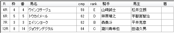 第13回川崎競馬03日目 田邊陽一厩舎
