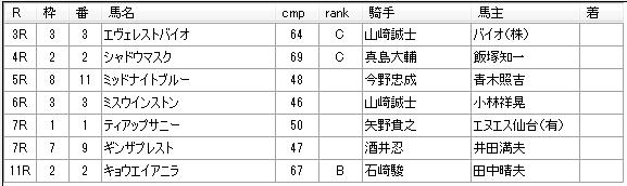 南関競馬 第13回川崎競馬04日目 2015年03月05日 見解予想