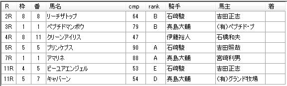 第13回川崎競馬05日目 内田勝義厩舎