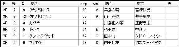 第12回船橋競馬04日目 岡林光浩厩舎