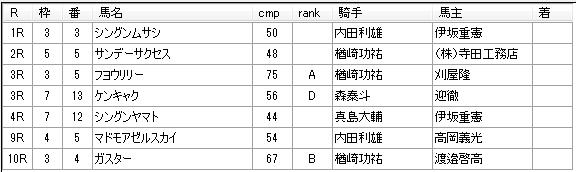 第19回大井競馬04日目 三坂盛雄厩舎