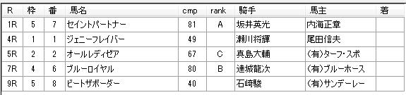 第19回大井競馬04日目 月岡健二厩舎