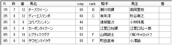 第19回大井競馬04日目 松浦裕之厩舎