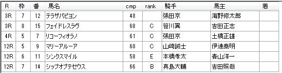 第19回大井競馬04日目 荒山勝徳厩舎