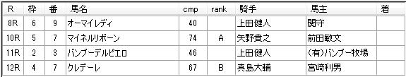 第19回大井競馬05日目 渡邉和雄厩舎