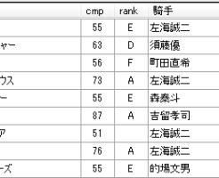 第12回浦和競馬02日目 小久保智厩舎
