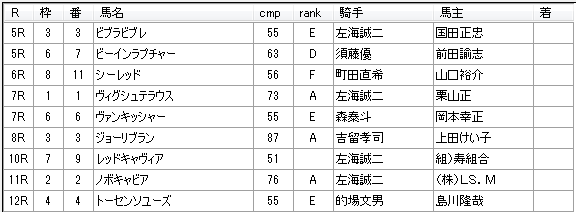 南関競馬 第12回浦和競馬02日目 2015年03月24日 見解予想