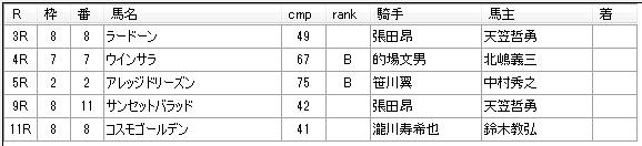 第01回川崎競馬03日目 河津裕昭厩舎