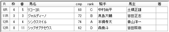 第01回大井競馬01日目 荒山勝徳厩舎