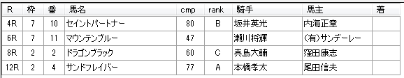 第01回大井競馬03日目 月岡健二厩舎
