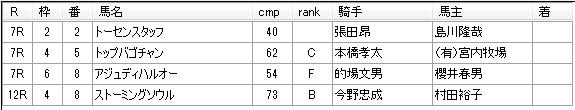 第01回大井競馬03日目 橋本和馬厩舎