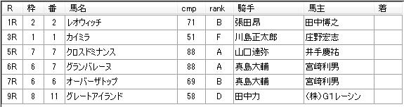 第01回船橋競馬04日目 岡林光浩厩舎
