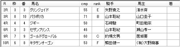 第01回船橋競馬04日目 佐藤賢二厩舎